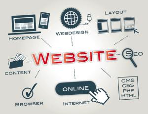 Få en billig magento webshop